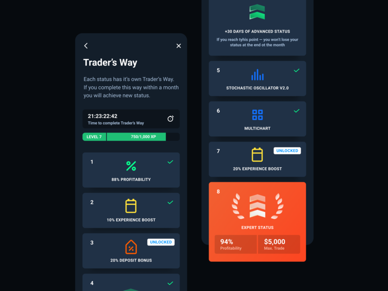 Trader's Way cards progression trader progress timer reward status trading gamification game trophy