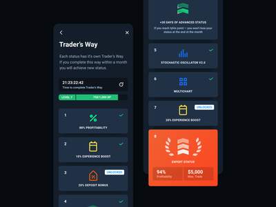Trader's Way cards progression trader progress timer reward status trading gamification game trophy
