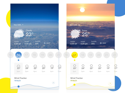 Weather App UI interface ux design adobe xd statistics graph app ui calendar android ios ui design ux ui weather app ui app design weather