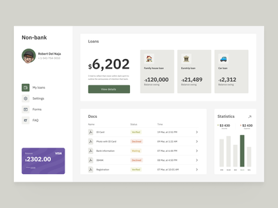 Financial portal [ web design ] web app app platform banking product transaction statistics table loan fintech finance dashboad web design