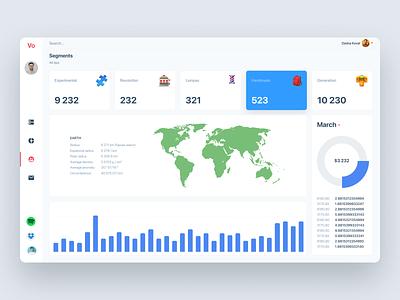 Dashboard application dashboard emoji map profile account graphics dataviz payments service wallet software statistic chart ui element web product design ux ui app saas