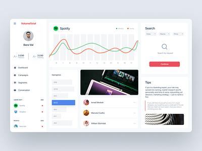 Dashboard web design ux ui statistic software service search saas product design platforms interface interaction data visulization banking dashborad app admin panel