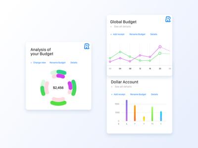 018 Analytics Chart