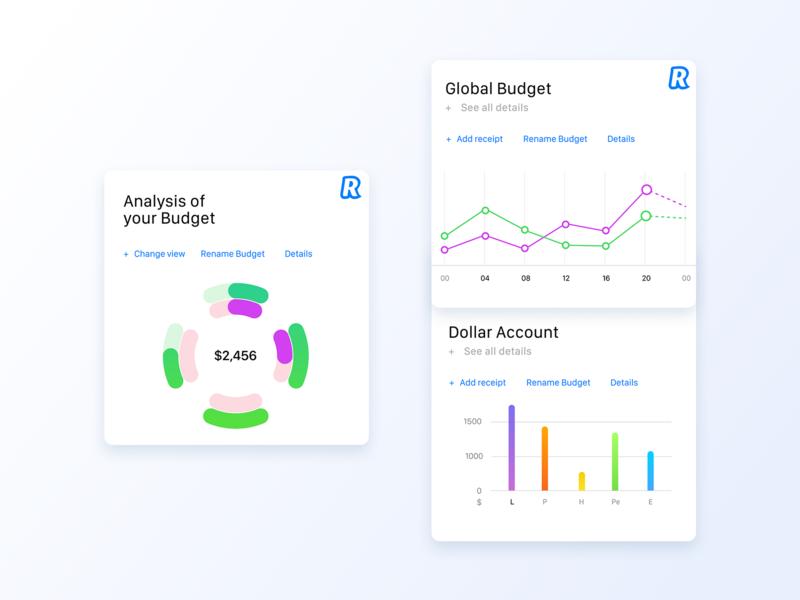 018 Analytics Chart app design banking bank flat web grid dailyui interface revolut dashboard charts chart app design ux ui