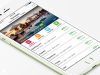 Hotel app detail page.