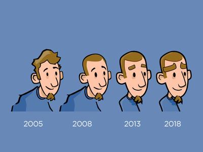 Evolution of Brad (Continued)