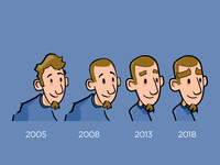 Evolution of Brad (Continued)