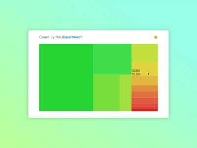 Stacked Data visualisation mac typography sketch palette stacked mit analytics data
