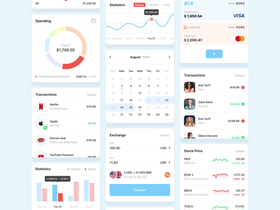 Banking UI kit for Figma. figma transaction credit card banking app bank app table diagram freebie free income outcome kit ui kit ui elements ux ui fintech finance mobile app app