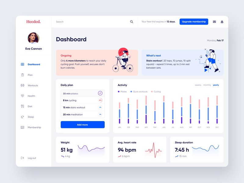 Heeded - Dashboard chart bar plan weight sleep heart rate workouts todo activity analytics insights graphs charts webapp dashboard illustration minimal interface clean ux ui