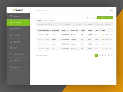 Online Banking Platform fintech banking banking app finance app ui dashboard ui