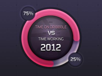 Dribbble Pie Chart (PSD Freebie) chart round progress dribbble percent purple pink graph rebound
