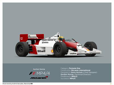 McLaren MP4/4   Aytron Senna formula 1 formula one vector illustration f1digitals poster sale prints f1 race f1 car mclaren aytron senna f1 ilustracion flat graphic design vector illustration