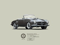 Mercedez Benz 190 SL