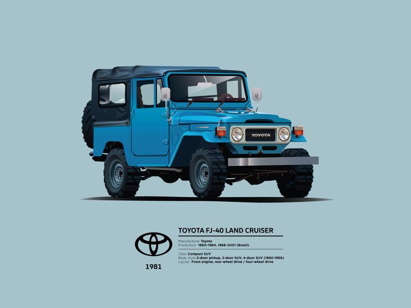 Toyota FJ-40 Land Cruiser 1981 concept toyota fj fj-40 toyota land cruiser toyota car blue car auto car land cruiser toyota modern ilustracion flat graphic design vector illustration