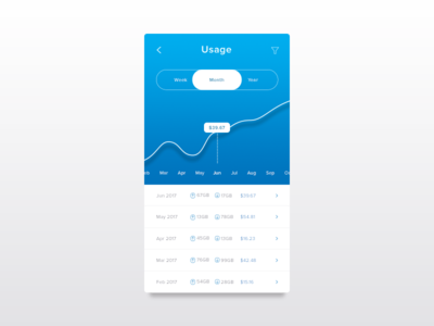 Daily UI 018 - Analytics Chart