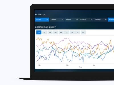 Comparative charts chart interactions design dashboard interactive data ux visual ui