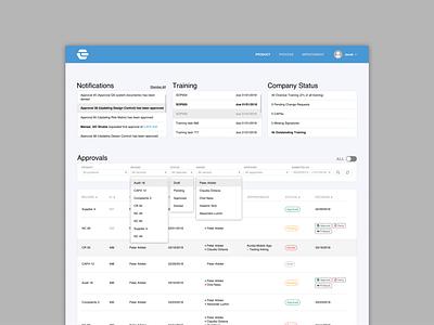 Dashboard for a SAAS app 2 dashboard web app figma saas