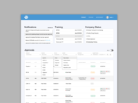 Dashboard for a SAAS app 2