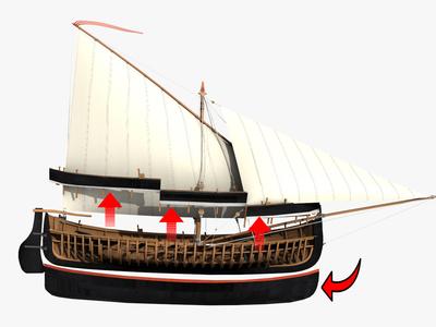 Gajeta Falkusa Sailboat art 3dsmax 3d art 3d mediterranean adriatic sea expedition dalmatian fishing traditional croatian lastovo vis island komiza boat sailboat falkusa gajeta