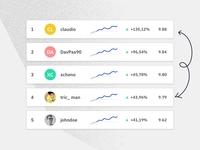 Rataran — Ranking