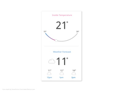 Daily UI #021 - Home monitoring