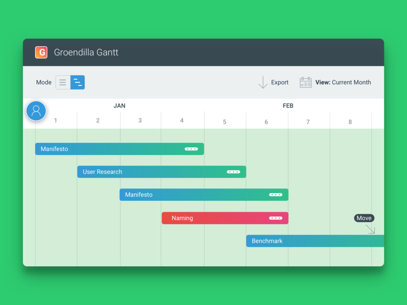 Visual Gantt knowyourchart charts graphic user interface exploration motion example interaction ux ui graphics visual chart gantt chart
