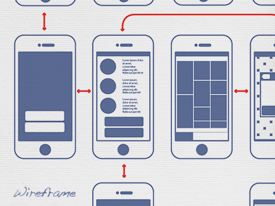 Wireframe - The process wireframe app mockup process iphone draw productive schema usability