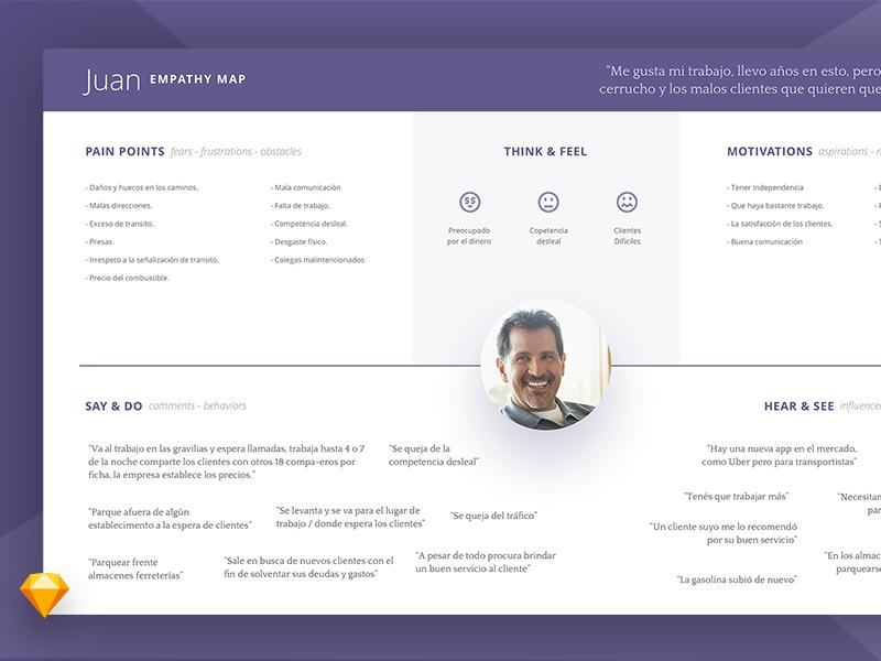 FREEBIE | Empathy Map Template empathymap sketch ui design designthinking userexperience ux persona freebie