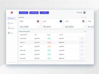 Money Transfer Service Dashboard
