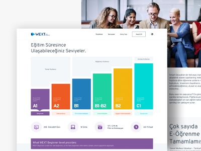 Wext Online English Learning Course Platform, Static Pages landing design english learn course levels landing page design sports product mobile contact simple notification search profile user application landingpage