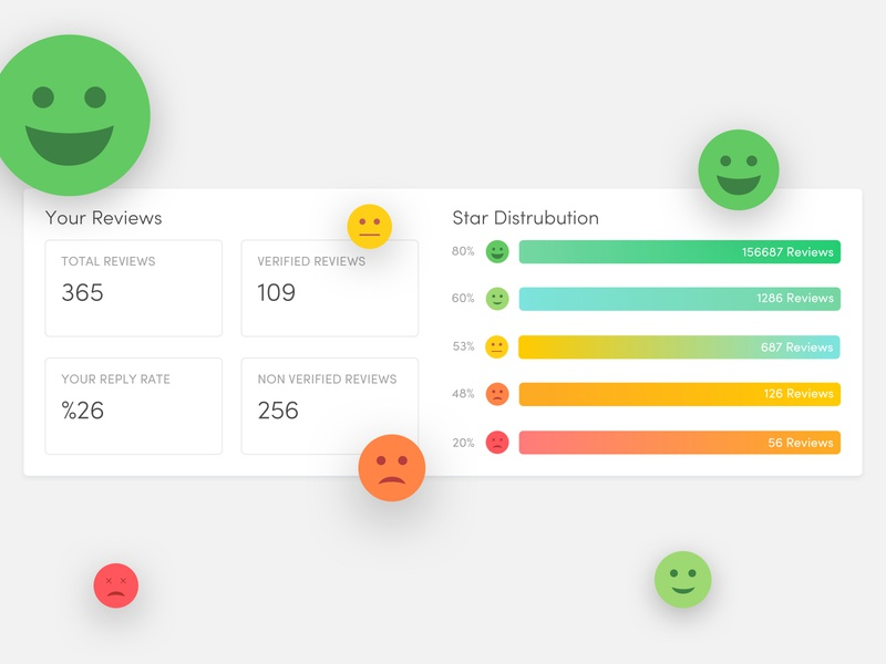 Review Rate Emojis