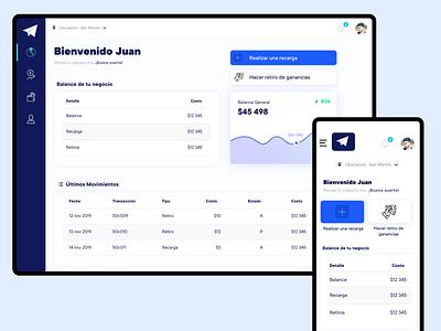 Dashboard Responsive webapp design responsive web design uidesign app concept user interface