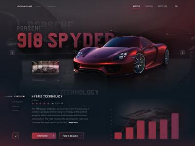 Porsche 918 Spyder Website