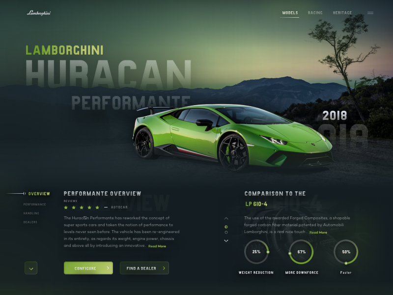 Lamborghini performante website