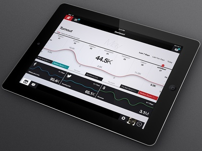 Rendezview – Social Events Manager social app apple events calendar stats infographics info branding ipad tablet simple red blue ui ux gui dashboard login graph report 3d c4d