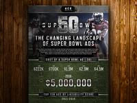 Super Bowl Ad Infographic