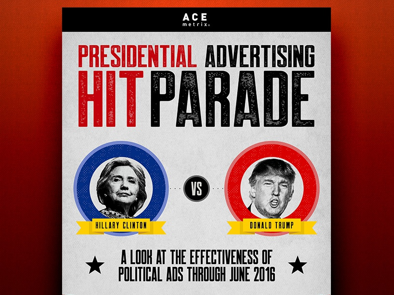 Political Hit Parade Infographic newspaper ace metrix illustrator infographic republicans democrats donald trump hillary clinton video television ads politics