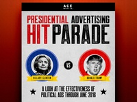 Political Hit Parade Infographic