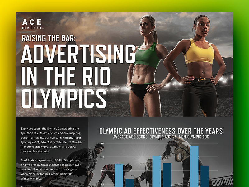 Rio Olympics Advertising Infographic ads advertisement data ace metrix infographic olympics rio