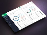 UI Dashboard Mockup user-experience interface dashboard ux ui performance marketing affiliate