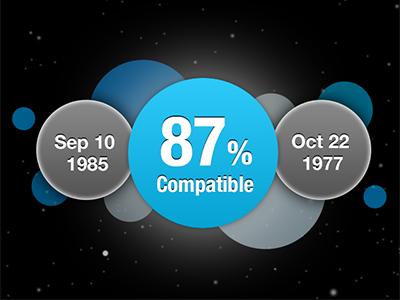 Compatibility compatibility score space stars circles