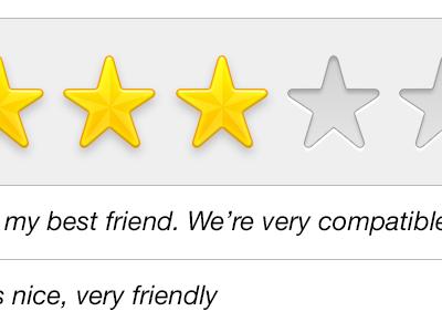 User Ratings ratings rate stars score reviews profile