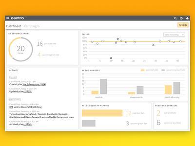 Centro Dashboard data visualization activity charts ui dataviz platform adtech
