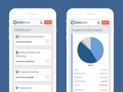 ZokuVault Mobile Dashboards chart financial piechart dashboard mobile fin-tech