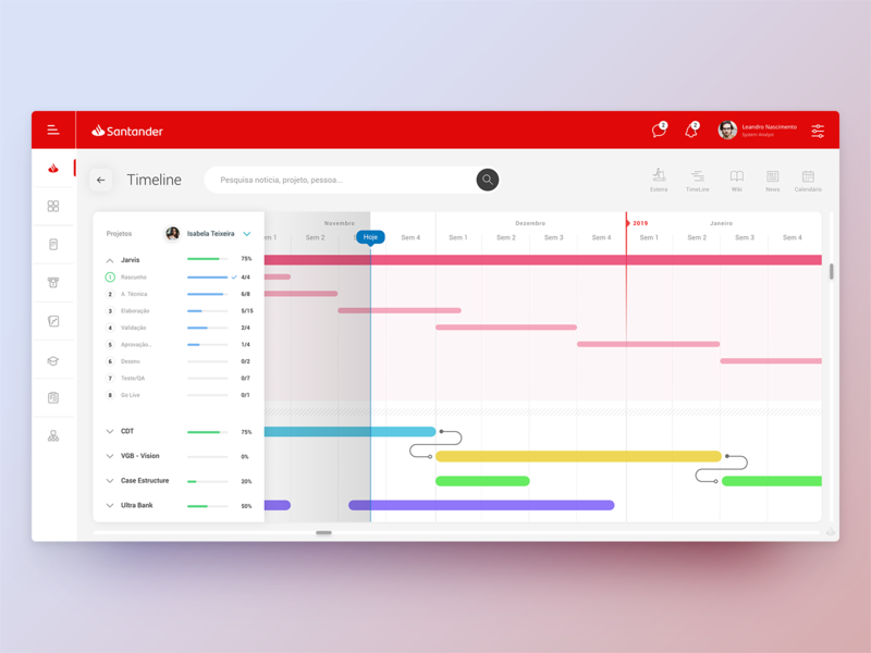 project timeline by andré garbeline dribbble dribbble