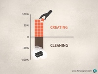 Cleaning Vs. Creating