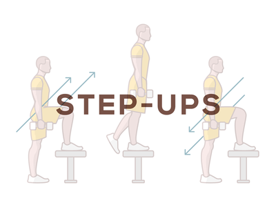Step-Ups quadracep knee pain illustration