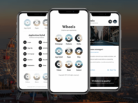 Wheels Mobile | Mobile Template