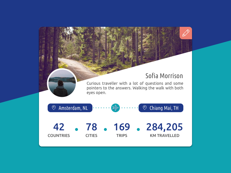 Daily UI 006/100 - User Profile profile user profile dailyui
